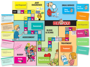 Printed board game and cards for The Hepatitis C Trust