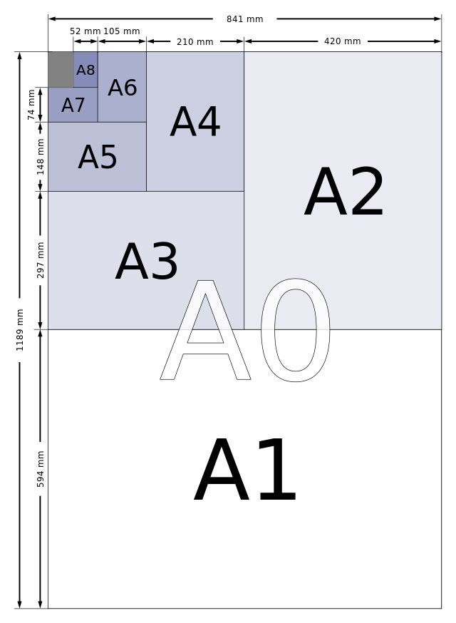 ISO 'A' paper sizes